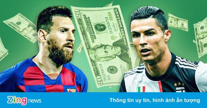 Ronaldo vs Messi – cuộc chiến thương hiệu và tiền bạc